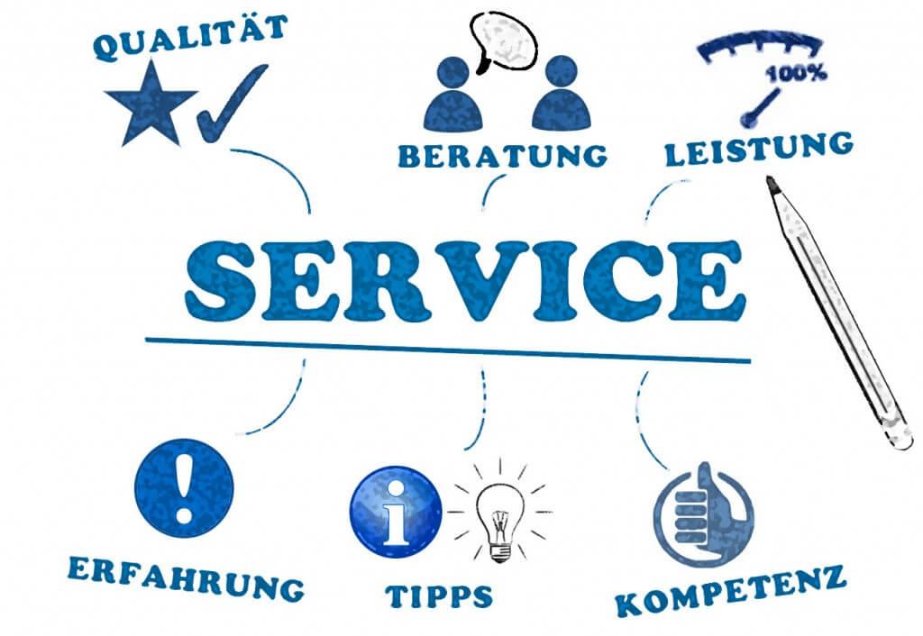 müllerchur Support Service Beratung