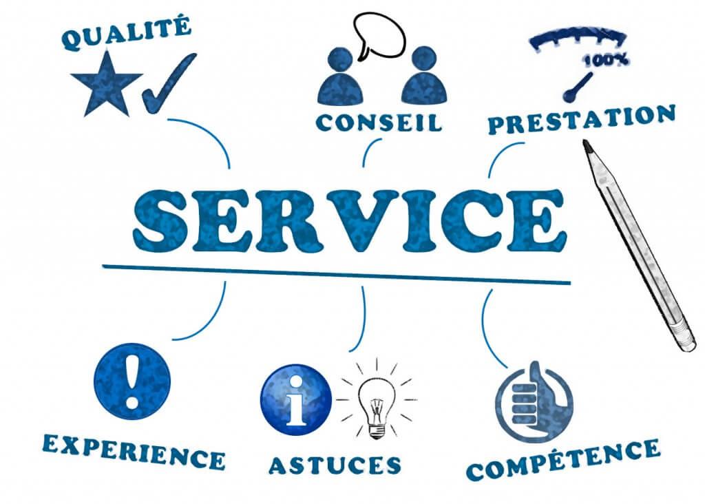 müllerchur Support Service